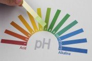 pH balance chart with acid and alkaline displayed